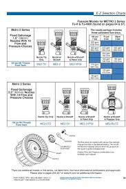 Nozzle Reaction Chart Literature Downloads