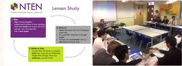 lesson study preparing for as essay writing teacherhead economics as lesson study in action