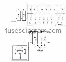 2003 dodge durango fuse box diagram wiring diagrams best fuse box dodge durango 2003 chrysler voyager fuse box diagram 2003 dodge durango fuse box diagram