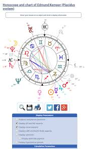 Birth Chart This Is Edmund Kempers Birth Chart He Is A Cold Blooded