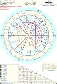 Libra Equinox Sept 22 23 Mindfulness Tara Greene Tarot
