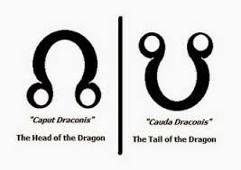 Resultado de imagen para simbolos raku ketu