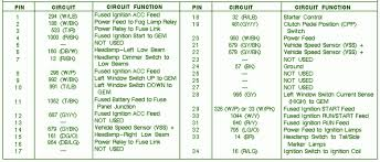 2011 f150 fuse box diagram 2011 image wiring diagram 98 f150 fuse panel diagram 98 auto wiring diagram schematic on 2011 f150 fuse box diagram