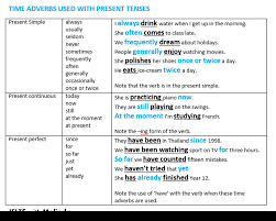 Tense Adverb Chart Grammar Ieltswithmelinda