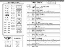 2001 f250 fuse panel diagram wiring diagram center \u2022 fuse box diagram 2001 f350 at Fuse Box Diagram For A 2001 F350