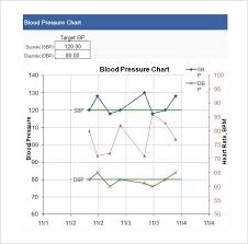 Excel Blood Pressure Chart Maxresdefault Within Blood Pressure Graphs Excel 12