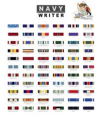 Usmc Ribbon Order Chart In Addition To My Medals Im Authorized To Wear The Navy