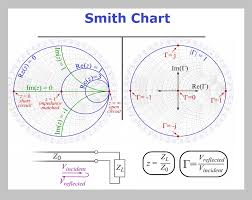 Smith Chart Explained 27 Accurate Understanding Smith Chart