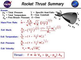 computer drawing of a rocket nozzle with the equations for thrust thrust equals the exit equationmass flow ratecomputer