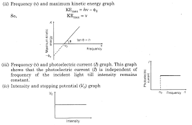important questions for class 12 physics cbse photoelectric