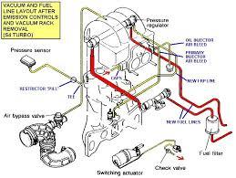 mazda rx 7 rotary engine diagram wiring diagram mazda rx 7 rotary engine diagram wiring diagram user mazda rx7 rotary engine diagram mazda rx 7 rotary engine diagram