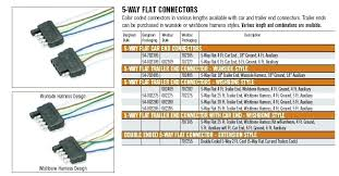 boat trailer wiring harness instructions ranger diagram