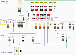 house wiring diagram in electrical wiring diagram simonand electrical wiring diagram software at Household Wiring Diagrams