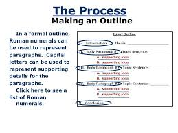 making an outline a plan that builds a research paper my paper ppt  example outline here is an example of how a blank outline might look essay outline