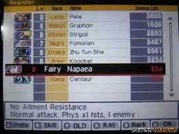 Shin Megami Tensei Iv Apocalypse Fusion Chart Accurate Shin Megami Tensei Fusion Chart Shin Megami Tensei