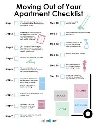 Moving Out Of An Apartment Checklist