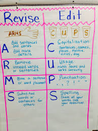 Arms And Cups Anchor Chart Revise And Edit Anchor Chart Arms And Cups 2nd Grade