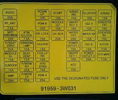 2009 kia optima fuse box 2009 wiring diagrams online