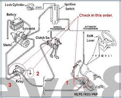 1991 ford f150 ignition switch diagram best of ford 302 starter 1999 ford expedition starter wiring diagram 1991 ford f150 ignition switch diagram best of ford 302 starter wiring diagram bestharleylinksfo