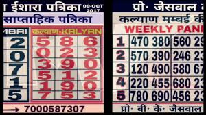 New Worli Chart Kalyan Weekly Solid Jodi Chart