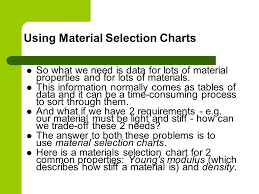 Material Selection And Material Processing In Design Ppt