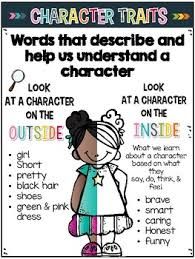Character Traits Anchor Chart My Name Is Gabriela Character Traits Lessons Tes Teach
