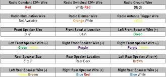 daewoo lacetti stereo wiring diagram wiring diagram shrutiradio 2000 ford mustang v6 radio wiring diagram at 01 Mustang Stereo Wiring Diagram