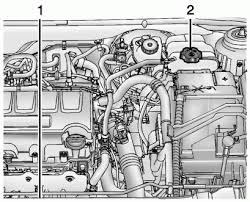 chevy 2 2l engine diagram chevy 2 8l engine diagram chevy 2 2l engine diagram wiring