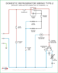 gibson refrigerator wiring diagram free download wiring diagram Air Conditioner Compressor Wiring Diagram free download wiring diagram schematic lg freezer wiring library of gibson refrigerator wiring diagram on