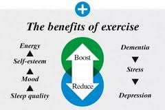 benefits of regular exercise essay help me homework answers benefits of regular exercise essay