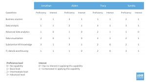 Philosophy Matrix Chart How To Create A Skills Matrix For Success Competency Matrix