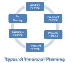 retirement goal planning system different types of financial planning models and strategies