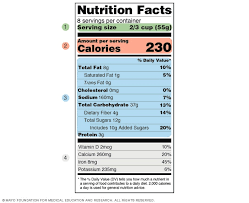 Protein Levels In Food Chart Reading Food Labels Tips If You Have Diabetes Mayo Clinic