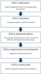 skills certificate in dota 2 asia pacific university apu