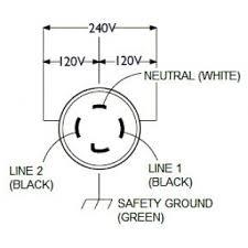 generator plug wiring diagram explore wiring diagram on the net • reliance controls pc3025 25 foot 30 amp power cord l14 30 50 amp generator plug wiring diagram generator plug wire diagram