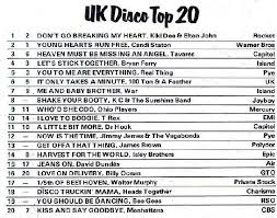 1976 Music Charts Heads Together