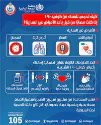 كيف تحمي نفسك من فيروس... - وزارة الصحة والسكان المصرية