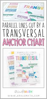 Interior Angles Chart Transversals Angle Relationships Posters Math Anchor