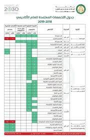 """جامعة الملك سعود بن عبدالعزيز للعلوم الصحية ar Twitter: """"جدول يوضح التخصصات  المتاحة للعام الأكاديمي ٢٠١٨ /٢٠١٩ م #الثانوية #الجامعات #الرياض #جده  #الأحساء… """""""