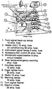 68 mustang fuse box diagram i don t know what fuse goes to what in a 1986 gt mustang fixya where