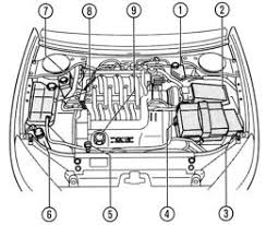mondeo engine diagram ford wiring diagrams online ford mondeo engine diagram ford wiring diagrams online