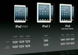 Apple Ipad 4g With Retina Display Features Specs Price