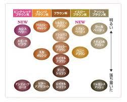 Japan Kao Prettia Bubble Hair Coloring Faddish Country Girl