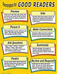 What Good Readers Do Chart Teacher Created Resources Reminders For Good Readers Do Chart Multi Color 7705