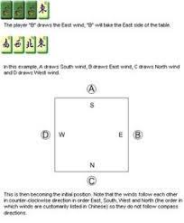 Taiwan Mahjong Scoring Chart 8 Amazing Mah Jongg Images Games To Play Tiles Game Games