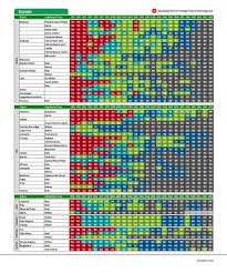 new zealand wine vintage chart 13 genuine red bordeaux vintage chart