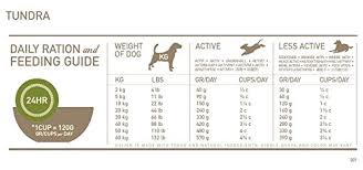 Orijen Puppy Feeding Chart Orijen Tundra Dog Food 12 Oz