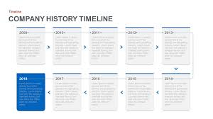 Powerpoint History Company History Timeline Template For Powerpoint And Keynote