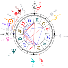 Astrology And Natal Chart Of Hugh Grant Born On 1960 09 09