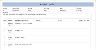 How To Do A Chart Audit Quality Audit Checklist Is Necessary For Qa Audits